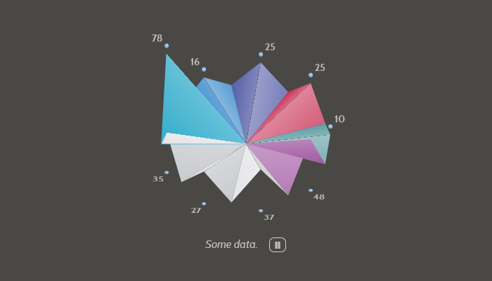 animated chart effects 3d css3 codepen open source