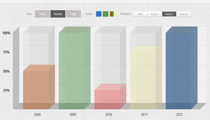 animated 3d bar chart effect codrops tutorial